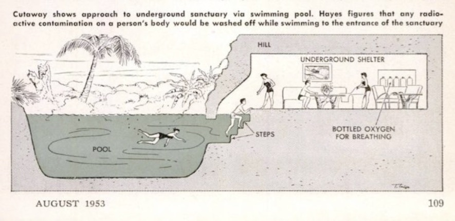 California modern living nuclear shelter hal hayes