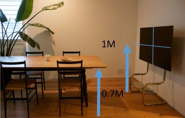 テレビ 目の高さ 壁掛け 設置 高さ